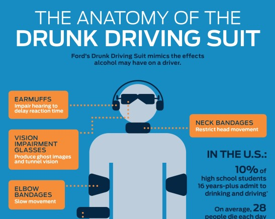 drunk-driving-simulator-show-the-danger-of-impaired-driving